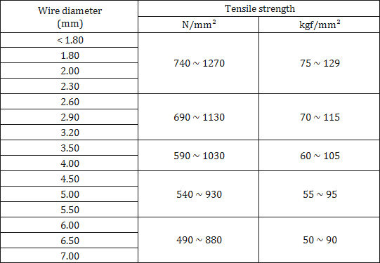 LOW-CARBON-STEEL-WIRE-2-e